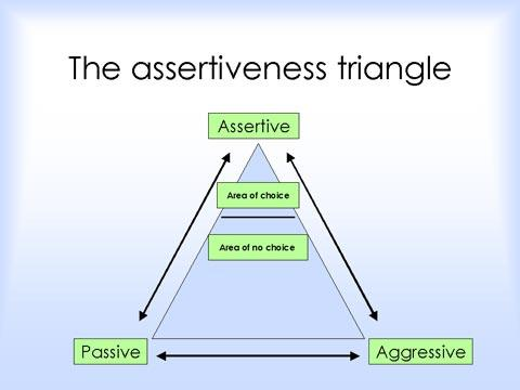 Assertiveness quote #1