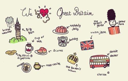 Britain quote #5
