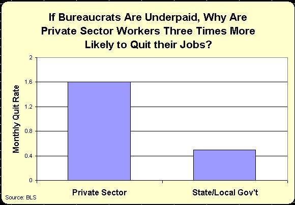 Bureaucrat quote #1