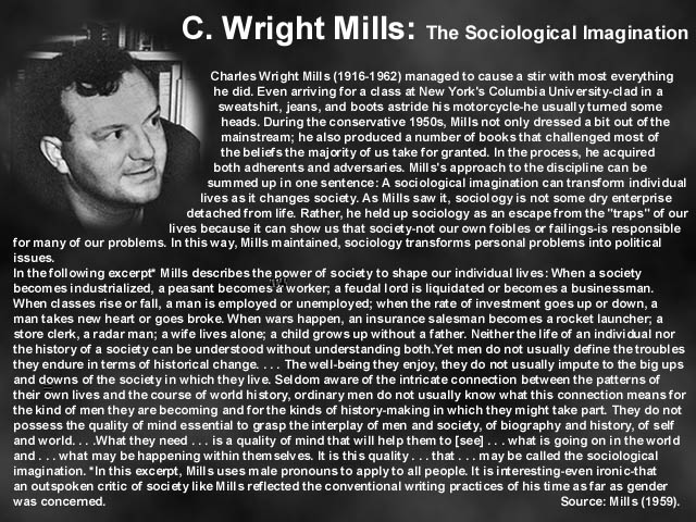 the views of wright mills and peter l berger on sociology The most popularly read, adapted, anthologized, and incorporated primer on sociology ever written for modern readers acclaimed scholar and sociologist peter l berger lays the groundwork for a clear understanding of sociology in his straightforward introduction to the field, much loved by students, professors, and general readers.