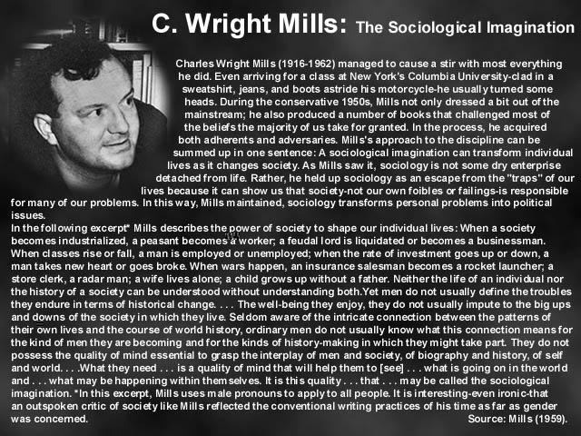 C. Wright Mills's quote #4