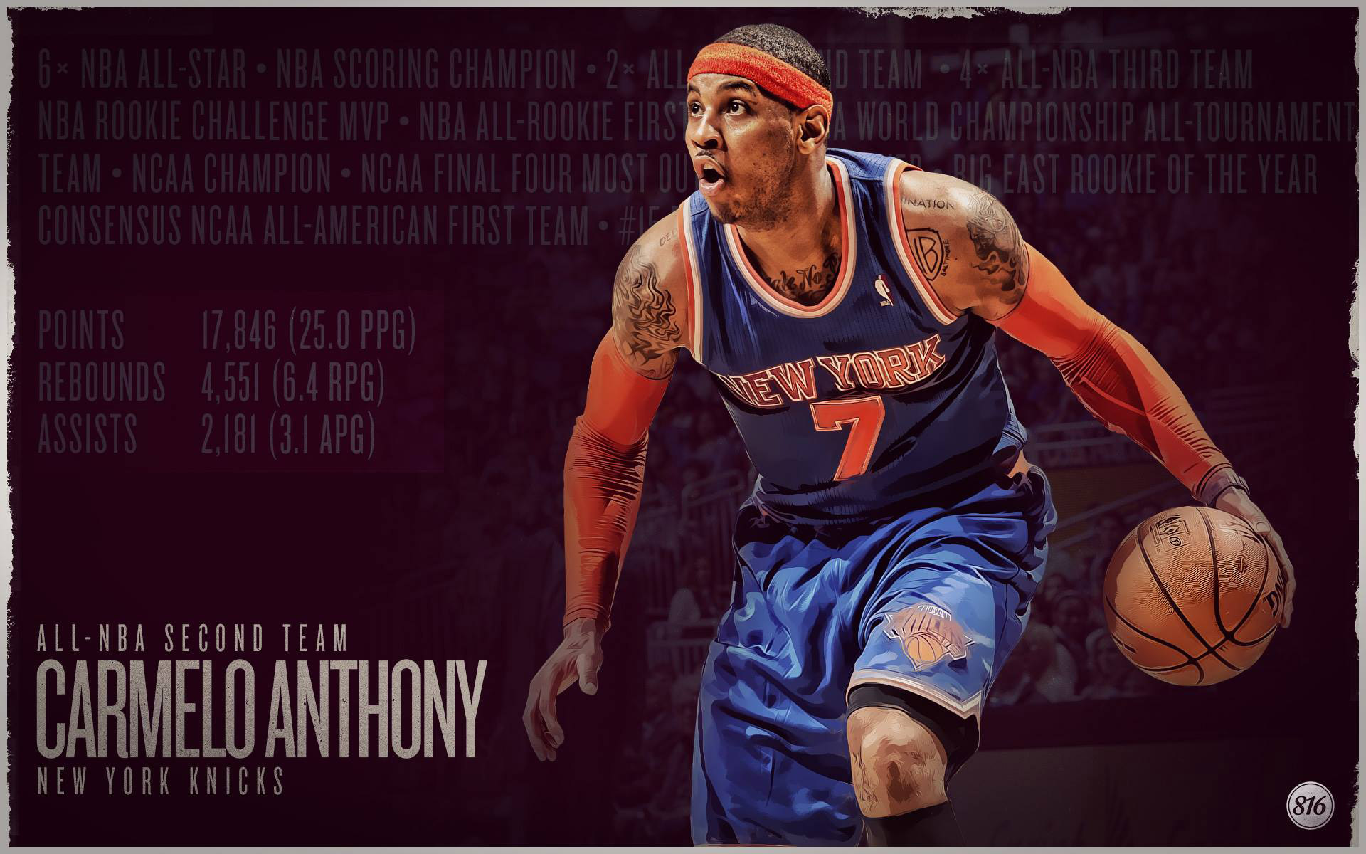 Carmelo Anthony's quote #6