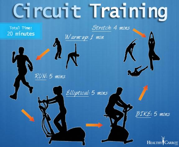 Circuit Training quote #2