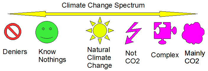 Climate quote #4