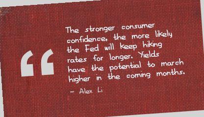 Consumer Confidence quote