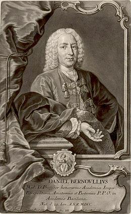 Daniel Bernoulli's quote