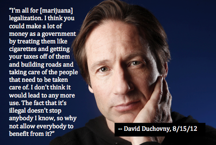 David Duchovny's quote #3