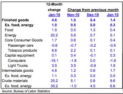 Deflation quote #2