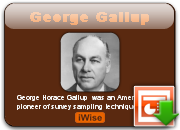 George Gallup's quote #1