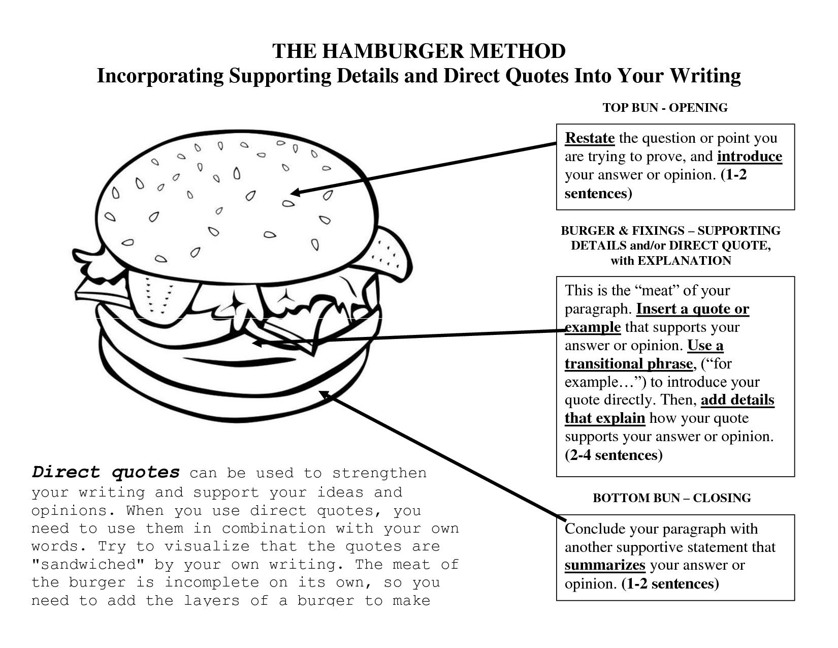 Hamburger quote #1