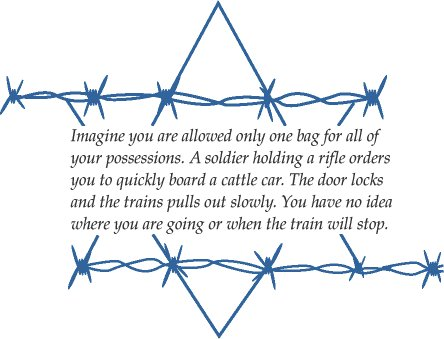 Holocaust quote #3