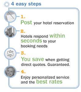 Hotel quote #3