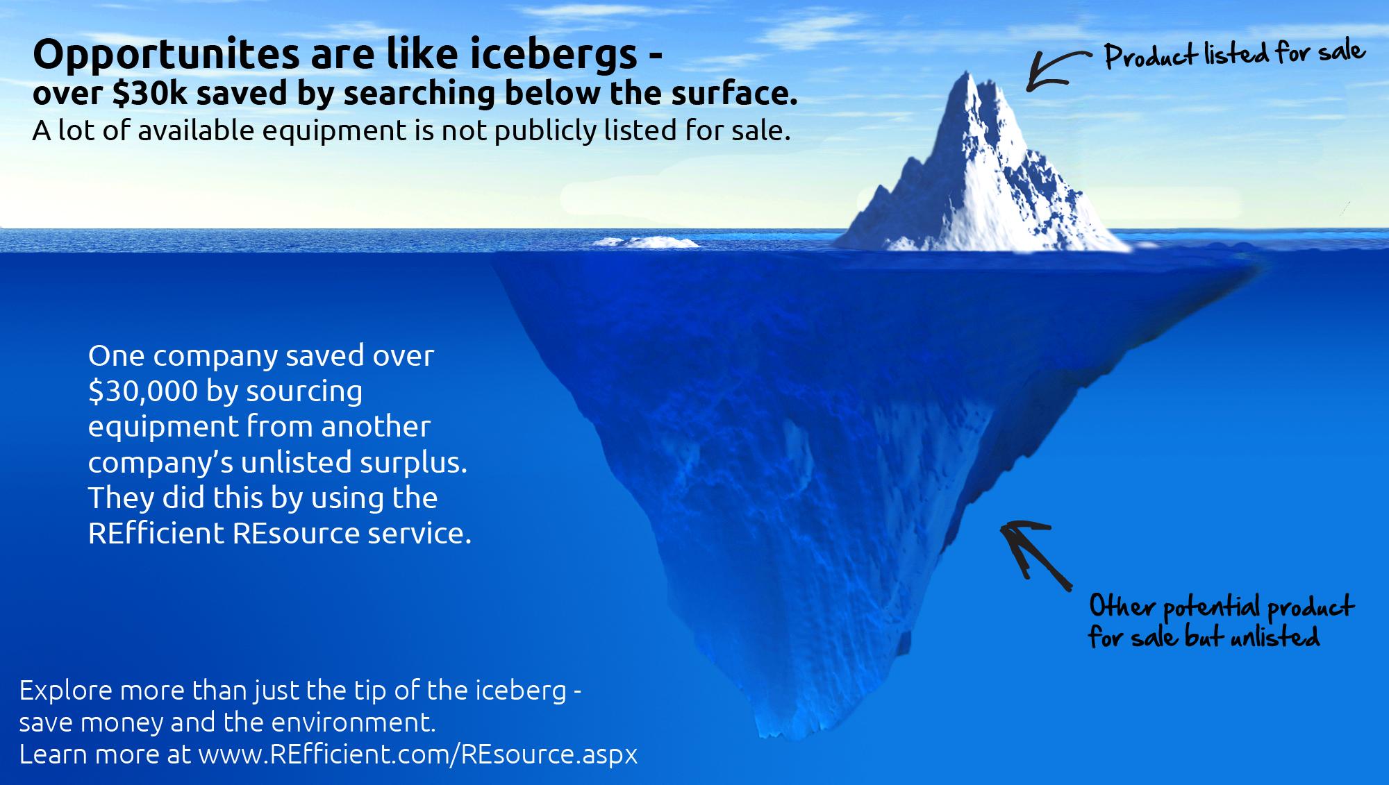 Iceberg quote #1