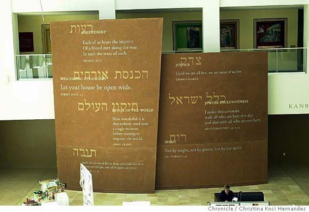 Jewish Community quote #2