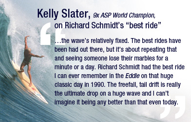 Kelly Slater's quote #5