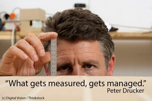 Measure quote #6