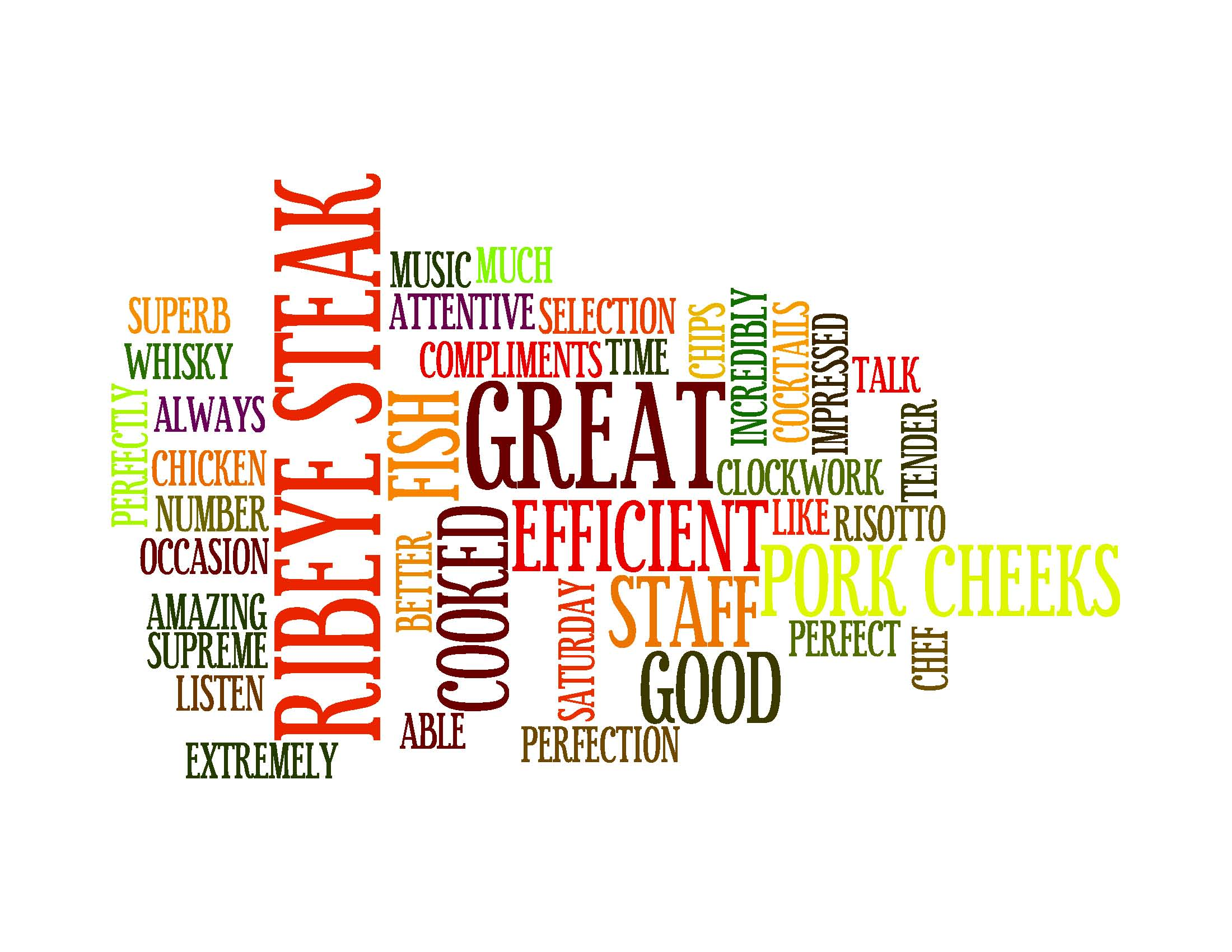 how to give a positive feedback