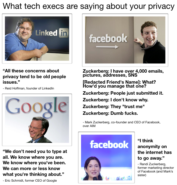 Privacy quote #3