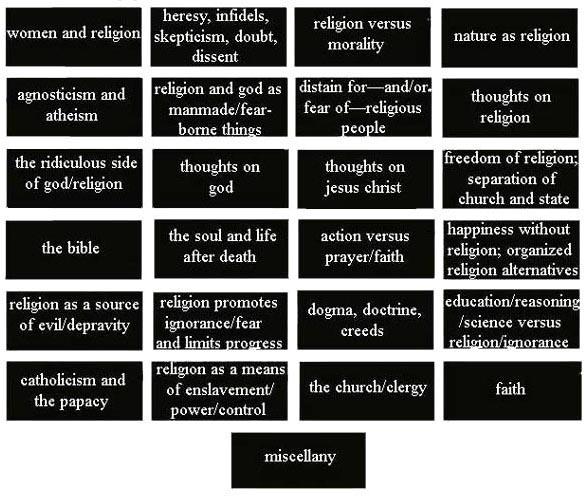 Religions quote #7