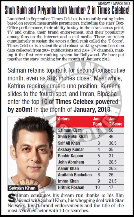 Salman Khan's quote #4