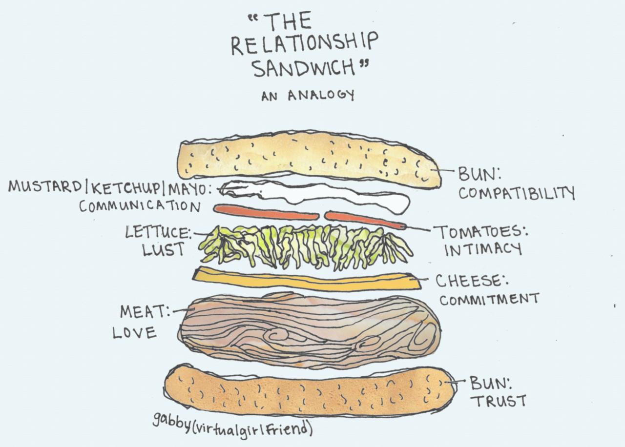 Sandwich quote #4
