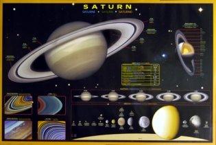 Saturn quote #1