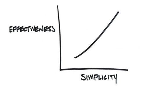 Simplicity quote #6