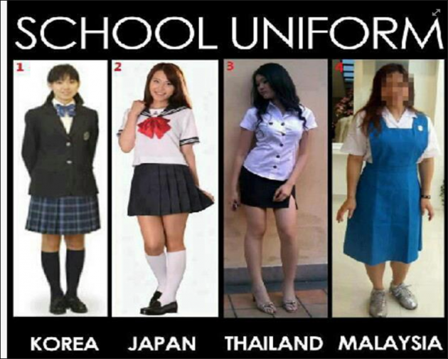 Uniforms quote #1