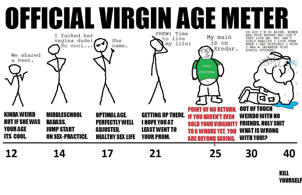 Pussy! eine woman lose virginity size