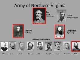 Confederate quote #2