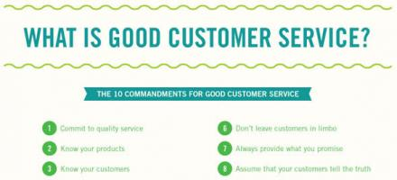 Customer Service quote #2