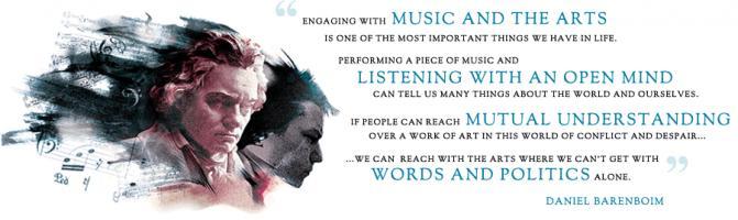 Daniel Barenboim's quote #4