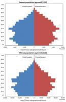Demographics quote #2
