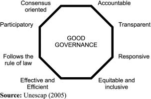 Good Governance quote