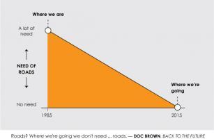 Graph quote #2