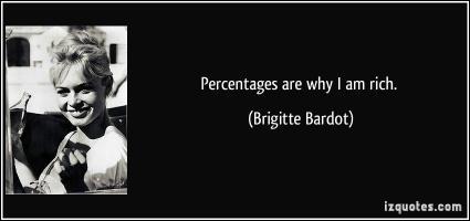 Percentages quote