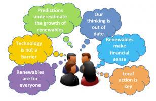 Renewable Energy Sources quote #2