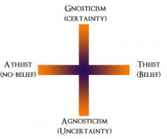 Theism quote #2