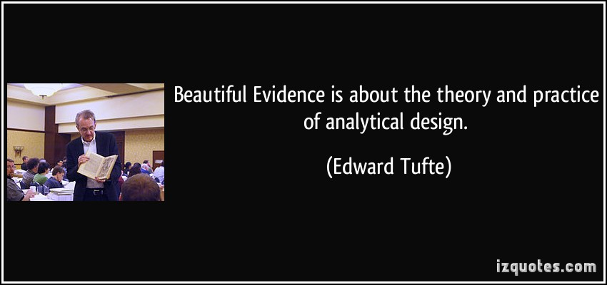 Analytical quote #2