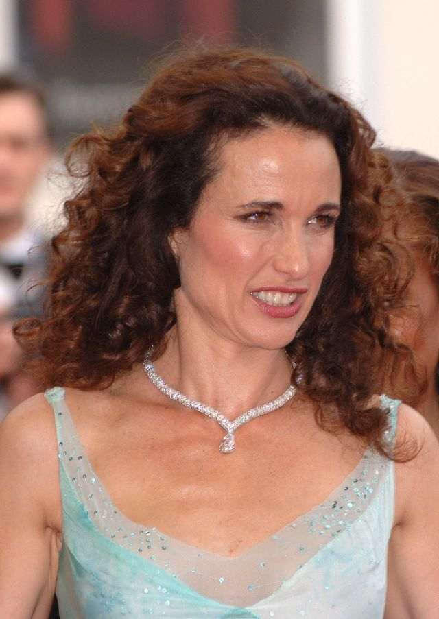 Andie MacDowell's quote #5