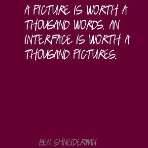Ben Shneiderman's quote #1