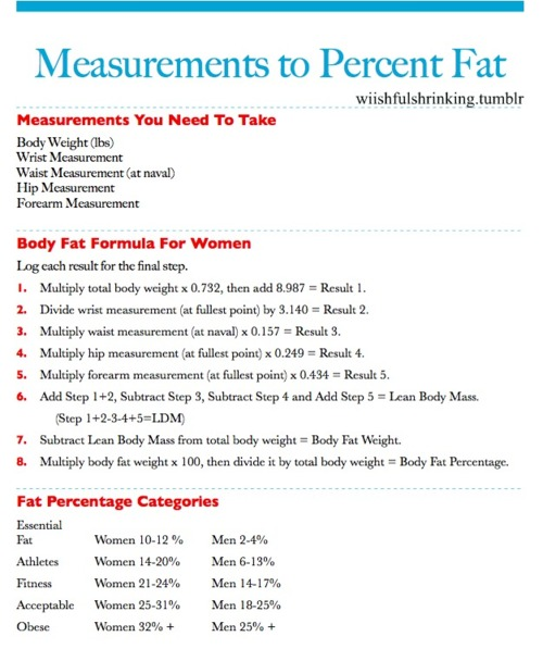 Body Fat quote #2