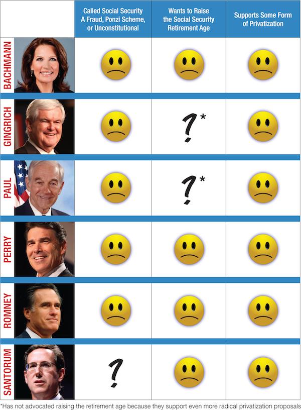 Candidates quote #2