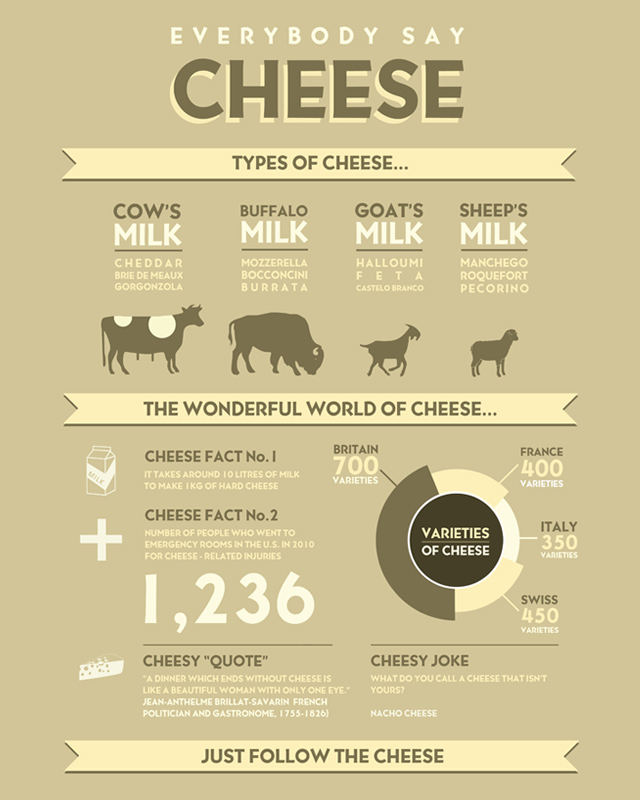 Cheese quote #6