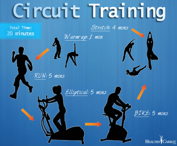 Circuit Training quote #2