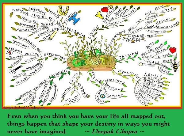 Deepak Chopra's quote #2