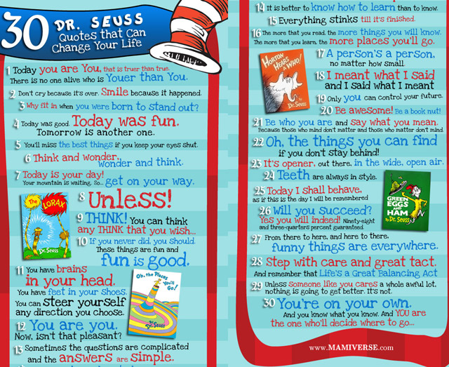 Dr. Seuss's quote #4
