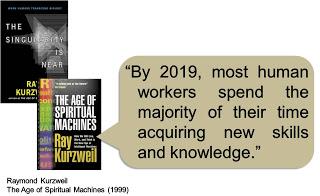 Economy quote #1