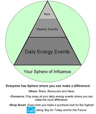 Efficiencies quote #1