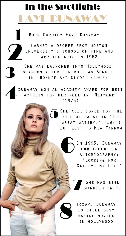 Faye Dunaway's quote #4